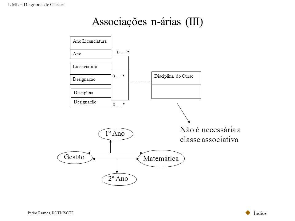 Índice Pedro Ramos, DCTI/ISCTE Associações n-árias (III) Ano Licenciatura Ano Disciplina do Curso 0 … * Licenciatura Designação Disciplina Designação