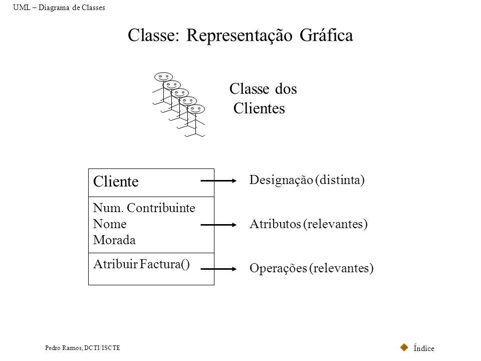 Índice Pedro Ramos, DCTI/ISCTE Classe: Representação Gráfica Classe dos Clientes Cliente Num. Contribuinte Nome Morada Atribuir Factura() Designação (