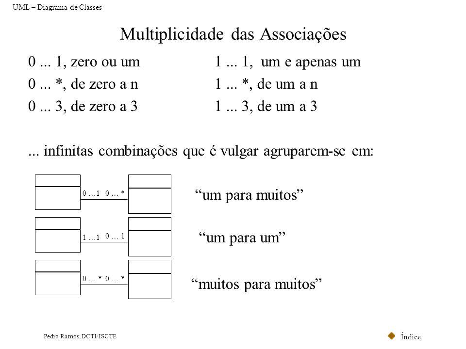 Índice Pedro Ramos, DCTI/ISCTE Multiplicidade das Associações 0... 1, zero ou um1... 1, um e apenas um 0... *, de zero a n1... *, de um a n 0... 3, de
