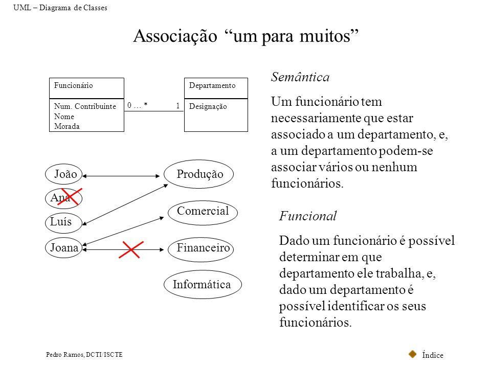 Índice Pedro Ramos, DCTI/ISCTE Composições (V) UML – Diagrama de Classes Schmuller, 99 considera que a composição é uma Agregação em que a parte só pode ter no máximo um todo.
