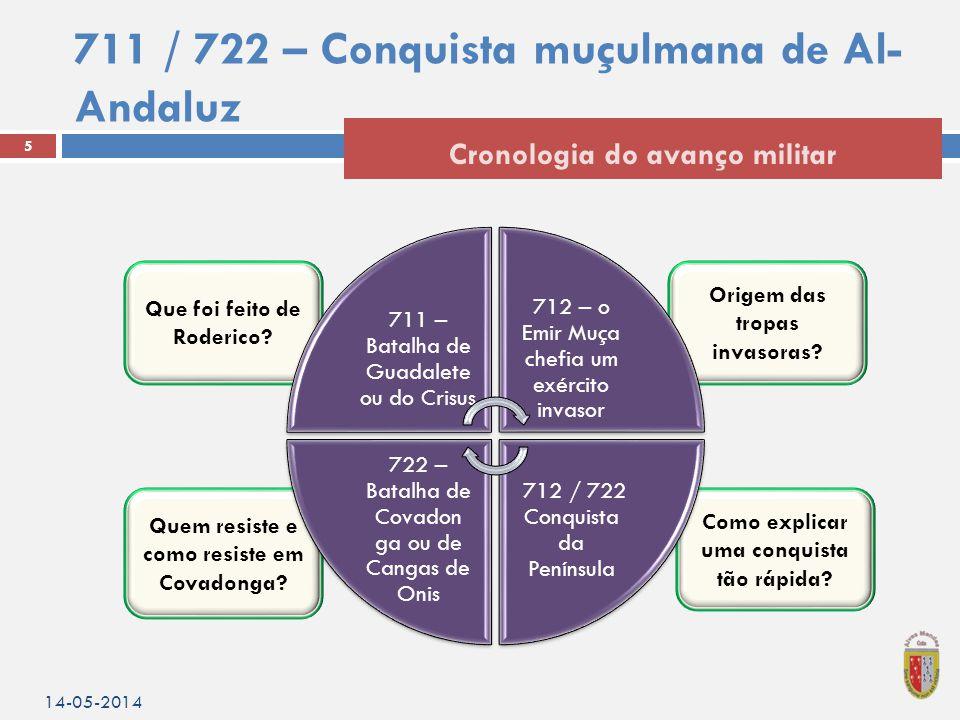 Quem resiste e como resiste em Covadonga? Como explicar uma conquista tão rápida? Origem das tropas invasoras? Que foi feito de Roderico? 711 / 722 –