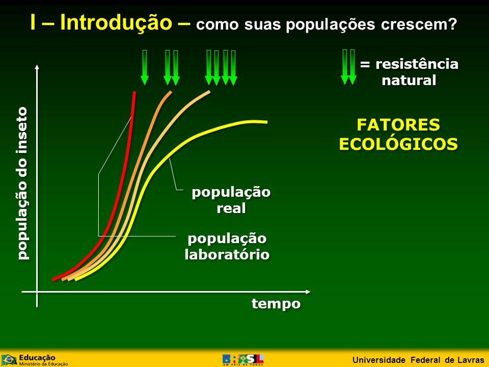 população do inseto tempo população real população laboratório FATORES ECOLÓGICOS I – Introdução – como suas populações crescem?