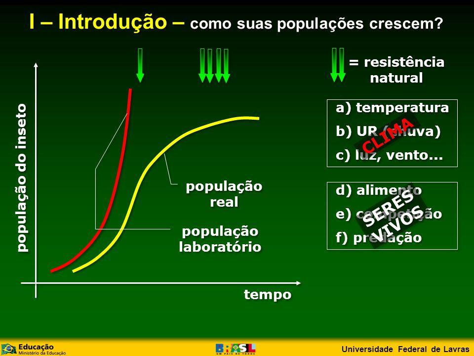população do inseto tempo a) temperatura b) UR (chuva) c) luz, vento...