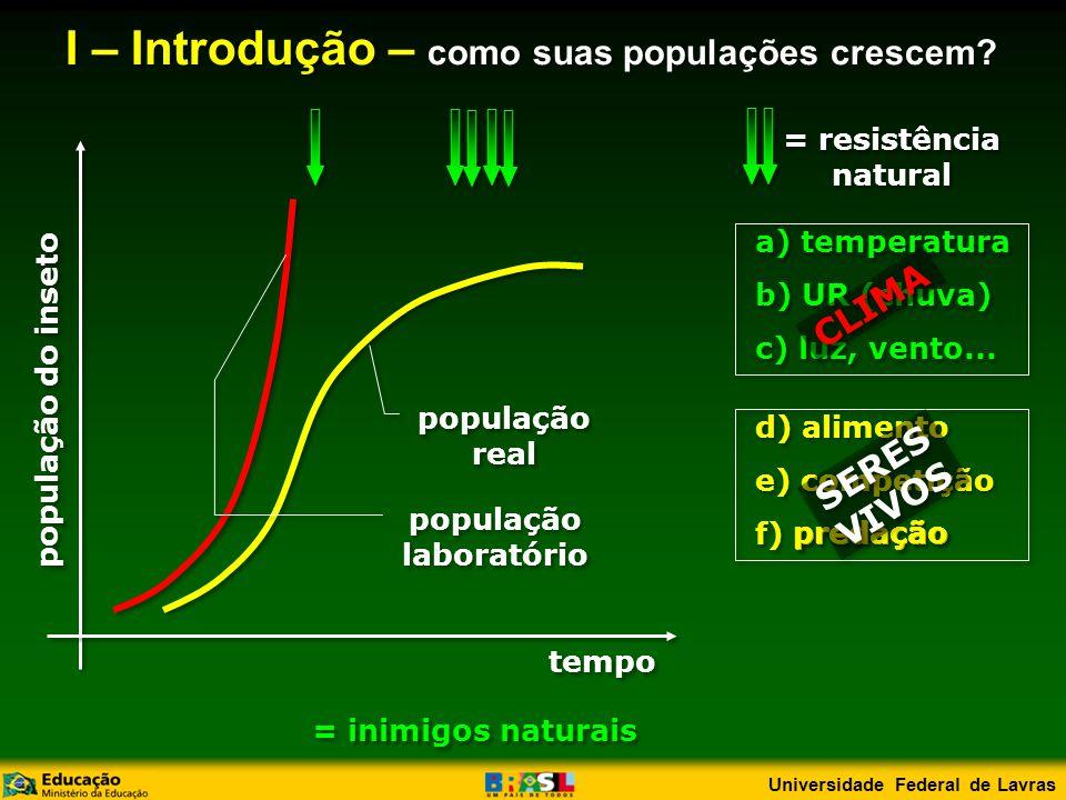 d) alimento e) competição f) predação d) alimento e) competição f) predação predação população do inseto tempo a) temperatura b) UR (chuva) c) luz, vento...