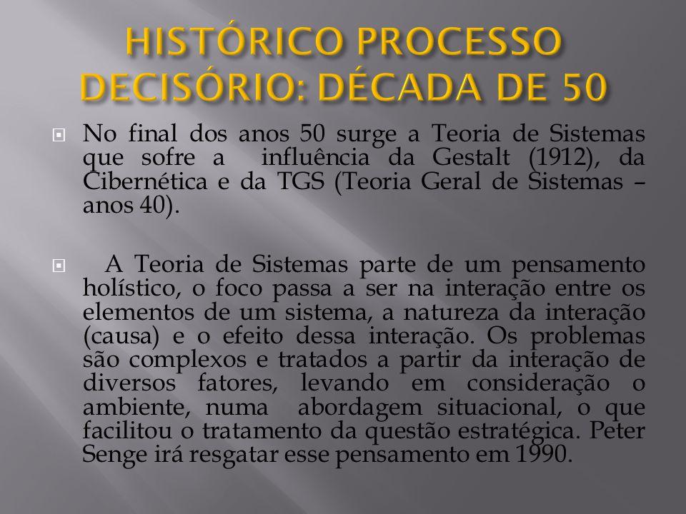  No final dos anos 50 surge a Teoria de Sistemas que sofre a influência da Gestalt (1912), da Cibernética e da TGS (Teoria Geral de Sistemas – anos 40).