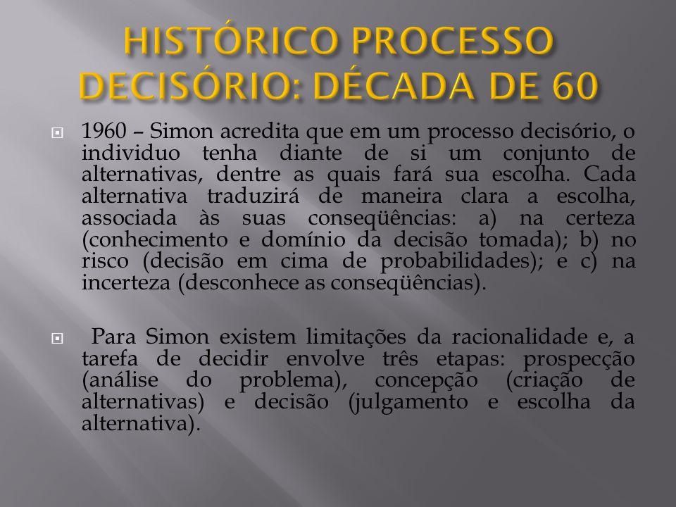  1960 – Simon acredita que em um processo decisório, o individuo tenha diante de si um conjunto de alternativas, dentre as quais fará sua escolha.