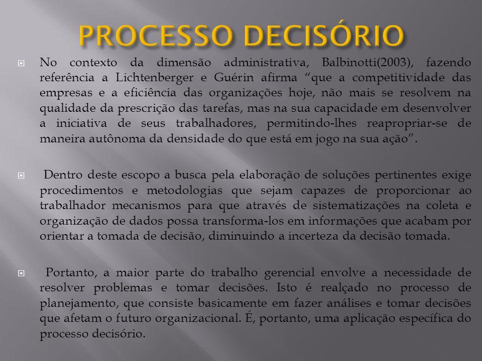  No contexto da dimensão administrativa, Balbinotti(2003), fazendo referência a Lichtenberger e Guérin afirma que a competitividade das empresas e a eficiência das organizações hoje, não mais se resolvem na qualidade da prescrição das tarefas, mas na sua capacidade em desenvolver a iniciativa de seus trabalhadores, permitindo-lhes reapropriar-se de maneira autônoma da densidade do que está em jogo na sua ação .