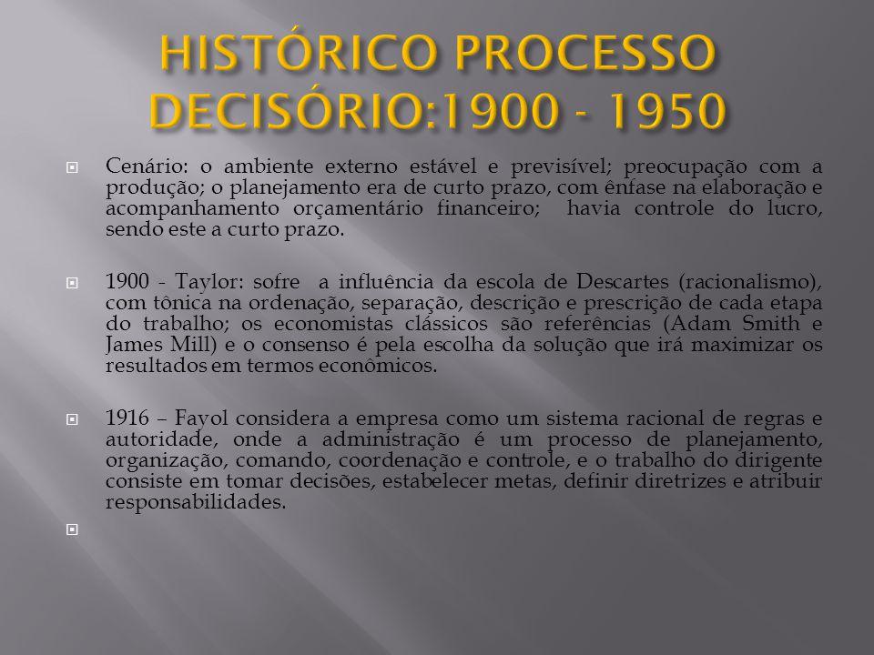  Final dos anos 30: há grande avanço no desenvolvimento de soluções matemáticas e estatísticas para problemas militares.