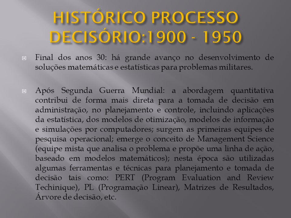  Final dos anos 30: há grande avanço no desenvolvimento de soluções matemáticas e estatísticas para problemas militares.  Após Segunda Guerra Mundia