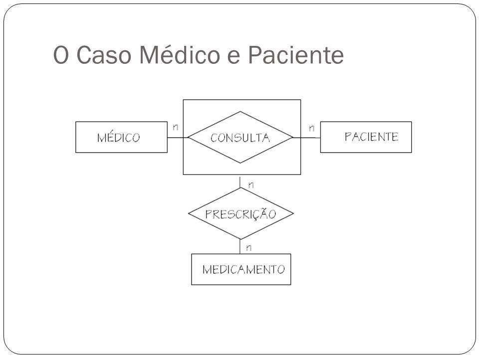 O Caso Médico e Paciente