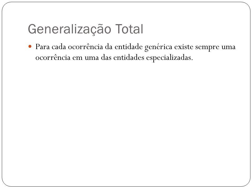 Generalização Total  Para cada ocorrência da entidade genérica existe sempre uma ocorrência em uma das entidades especializadas.