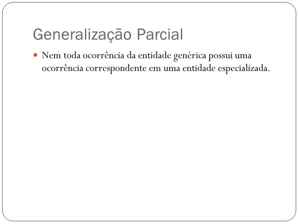 Generalização Parcial  Nem toda ocorrência da entidade genérica possui uma ocorrência correspondente em uma entidade especializada.