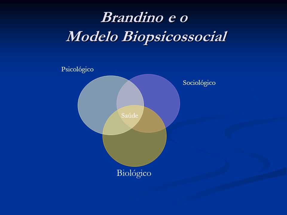 Brandino e o Modelo Biopsicossocial Psicológico SociológicoBiológico Saúde