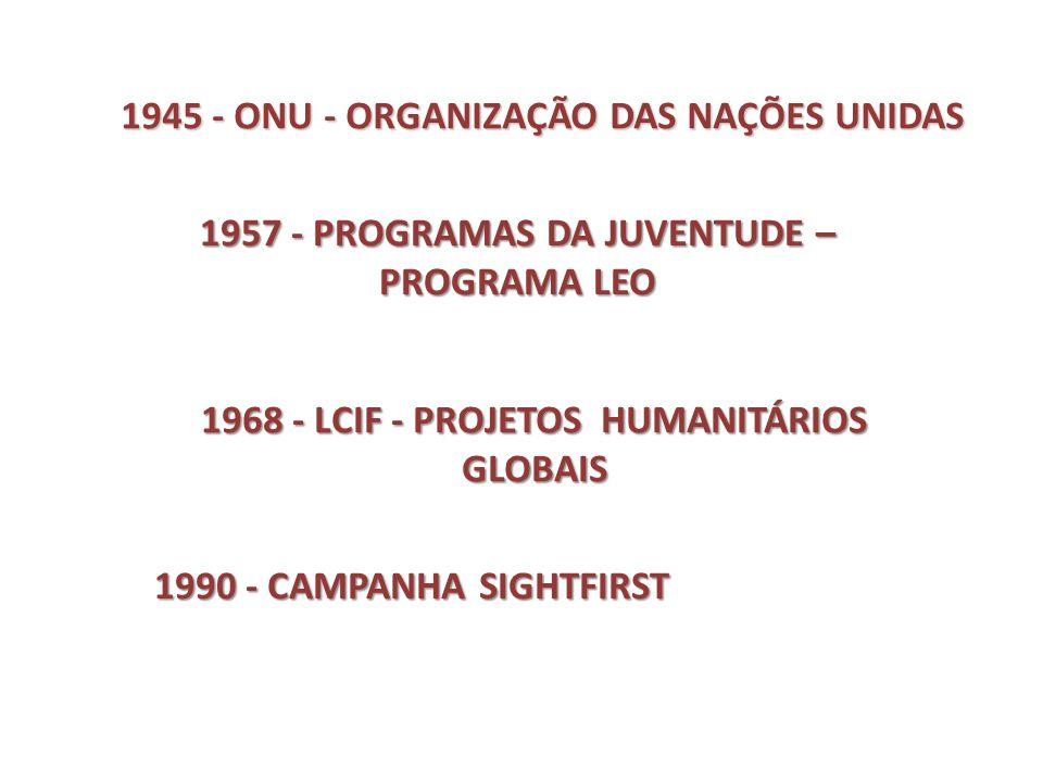 1945 - ONU - ORGANIZAÇÃO DAS NAÇÕES UNIDAS 1957 - PROGRAMAS DA JUVENTUDE – PROGRAMA LEO 1968 - LCIF - PROJETOS HUMANITÁRIOS GLOBAIS 1990 - CAMPANHA SI