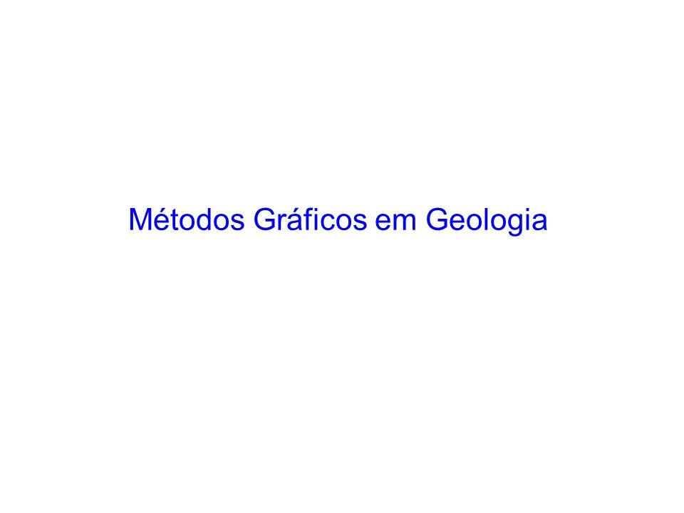 Métodos Gráficos em Geologia