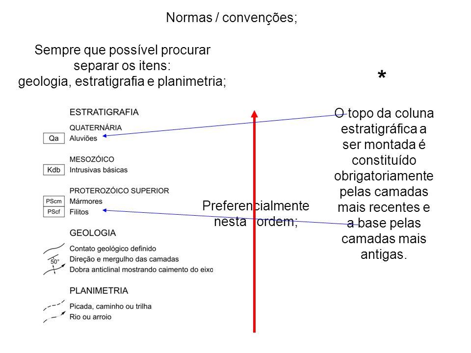 Normas / convenções; Sempre que possível procurar separar os itens: geologia, estratigrafia e planimetria; Preferencialmente nesta ordem; O topo da co