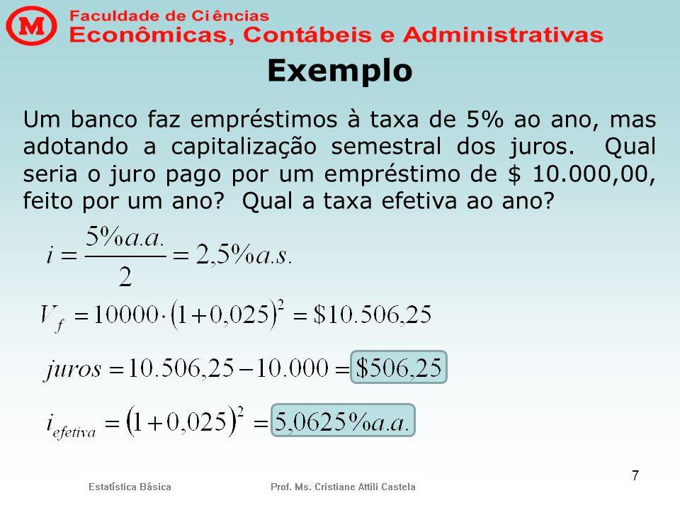7 Exemplo Um banco faz empréstimos à taxa de 5% ao ano, mas adotando a capitalização semestral dos juros. Qual seria o juro pago por um empréstimo de
