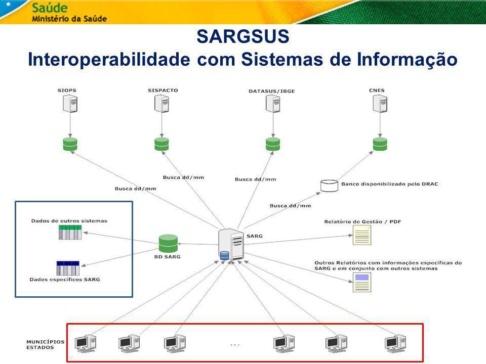 SARGSUS Interoperabilidade com Sistemas de Informação