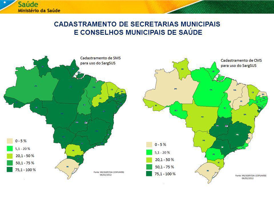 CADASTRAMENTO DE SECRETARIAS MUNICIPAIS E CONSELHOS MUNICIPAIS DE SAÚDE