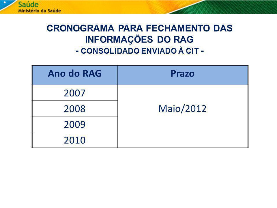 CRONOGRAMA PARA FECHAMENTO DAS INFORMAÇÕES DO RAG - CONSOLIDADO ENVIADO À CIT - Ano do RAGPrazo 2007 Maio/2012 2008 2009 2010