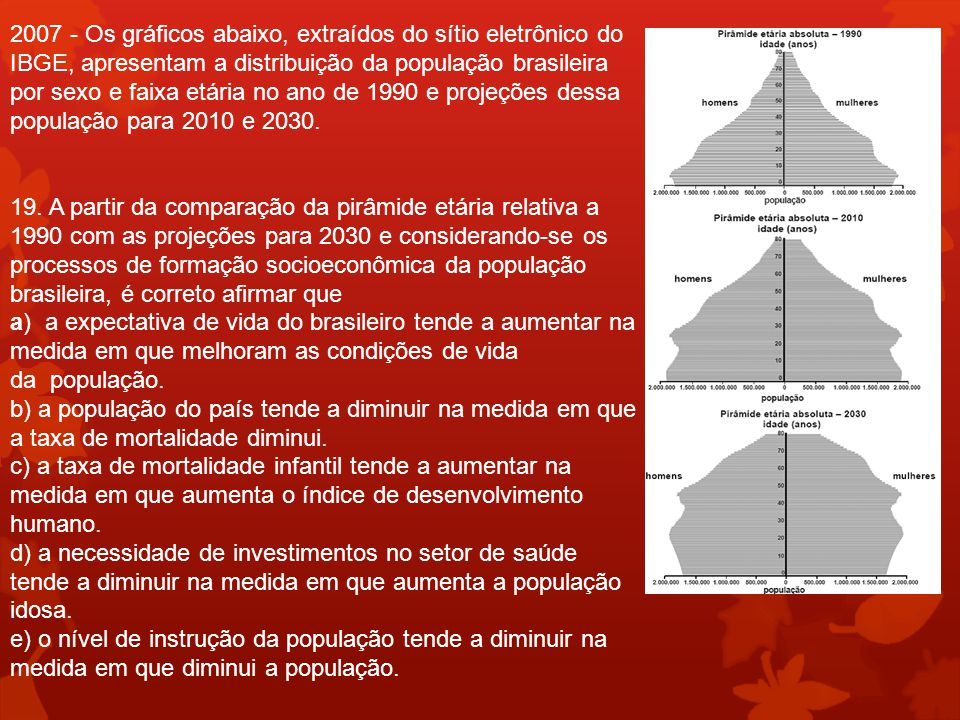 2007 - Os gráficos abaixo, extraídos do sítio eletrônico do IBGE, apresentam a distribuição da população brasileira por sexo e faixa etária no ano de