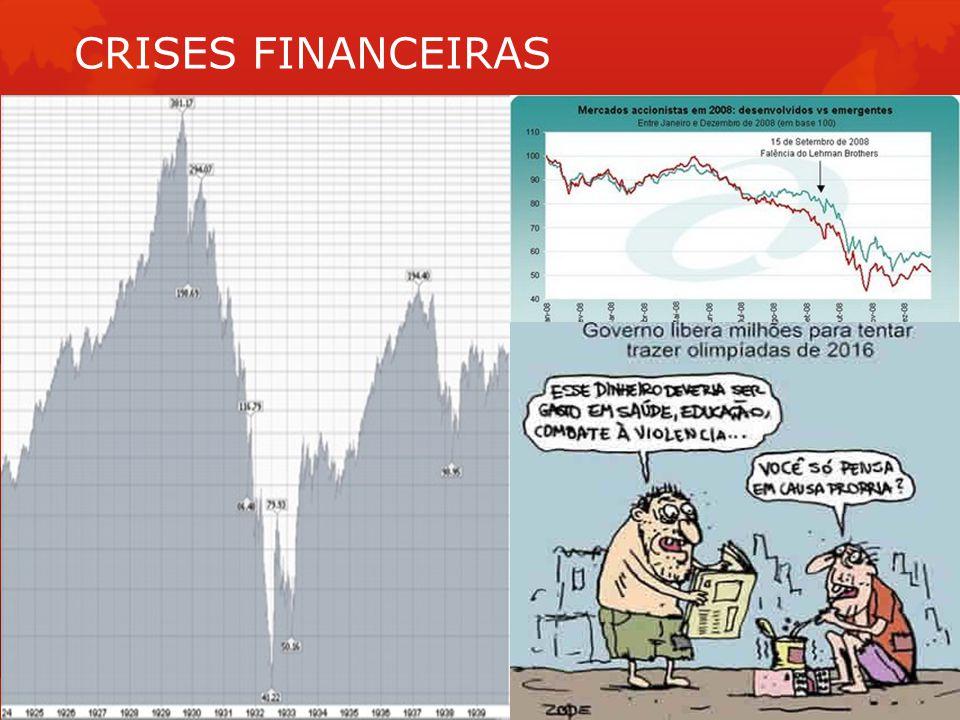 CRISES FINANCEIRAS