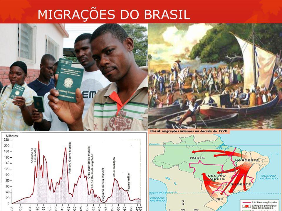 MIGRAÇÕES DO BRASIL