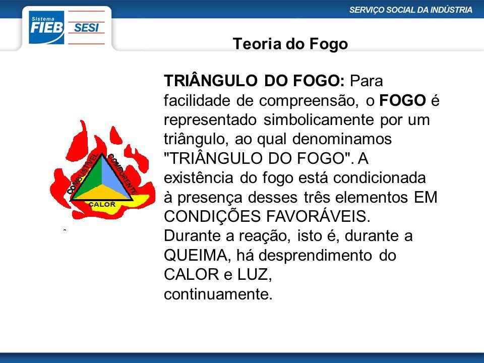 Teoria do Fogo TRIÂNGULO DO FOGO: Para facilidade de compreensão, o FOGO é representado simbolicamente por um triângulo, ao qual denominamos