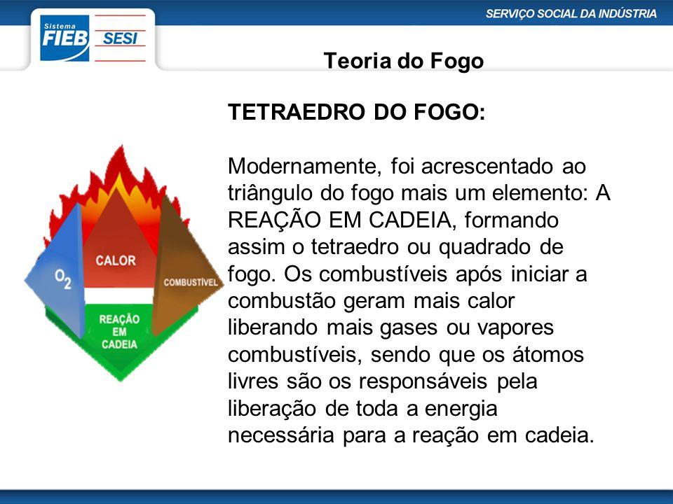 Teoria do Fogo TETRAEDRO DO FOGO: Modernamente, foi acrescentado ao triângulo do fogo mais um elemento: A REAÇÃO EM CADEIA, formando assim o tetraedro