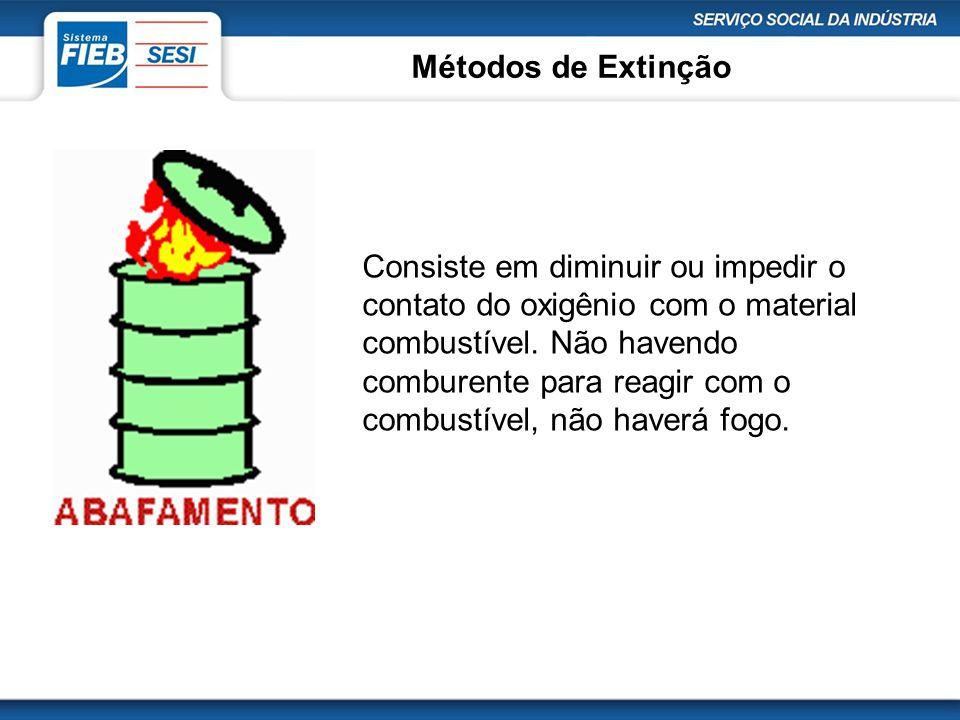 Métodos de Extinção Consiste em diminuir ou impedir o contato do oxigênio com o material combustível. Não havendo comburente para reagir com o combust