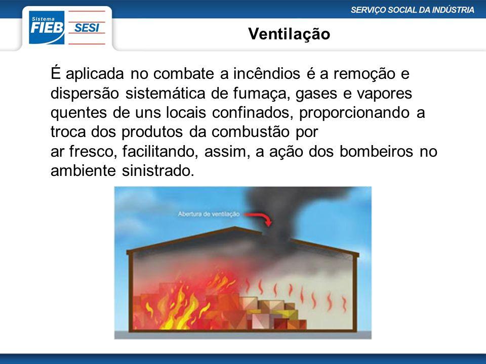 Ventilação É aplicada no combate a incêndios é a remoção e dispersão sistemática de fumaça, gases e vapores quentes de uns locais confinados, proporci