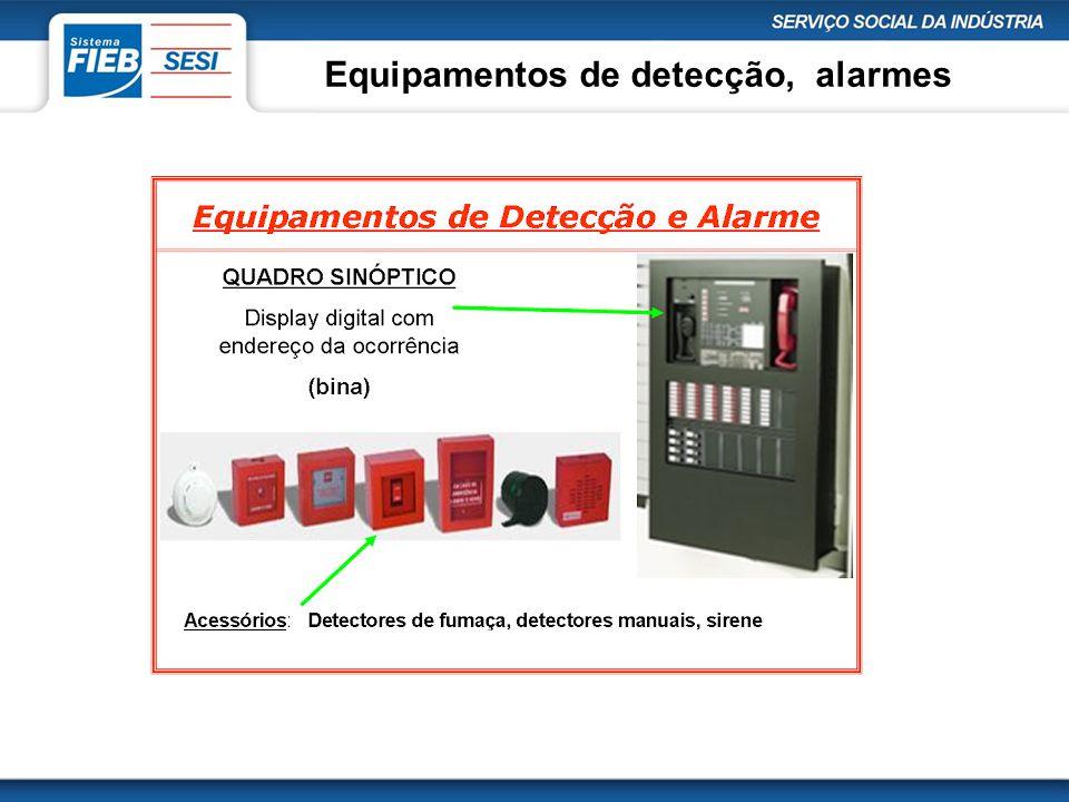 Equipamentos de detecção, alarmes