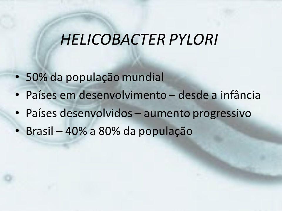 HELICOBACTER PYLORI • 50% da população mundial • Países em desenvolvimento – desde a infância • Países desenvolvidos – aumento progressivo • Brasil –