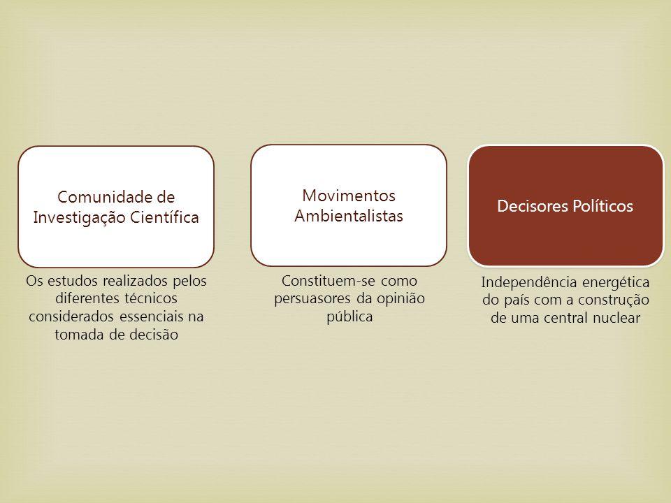 Decisores Políticos Independência energética do país com a construção de uma central nuclear Comunidade de Investigação Científica Movimentos Ambienta