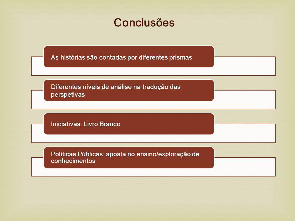 Conclusões As histórias são contadas por diferentes prismas Diferentes níveis de análise na tradução das perspetivas Iniciativas: Livro Branco Polític
