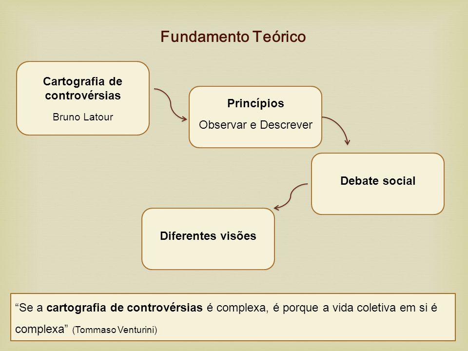 "Fundamento Teórico Cartografia de controvérsias Bruno Latour Princípios Observar e Descrever Debate social Diferentes visões ""Se a cartografia de cont"