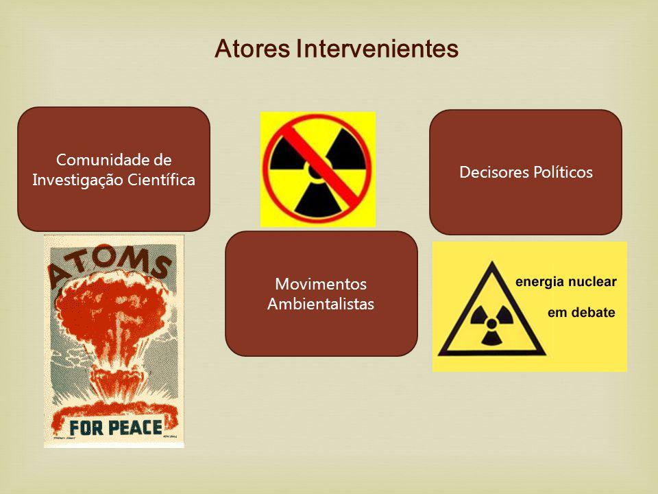 Atores Intervenientes Comunidade de Investigação Científica Movimentos Ambientalistas Decisores Políticos