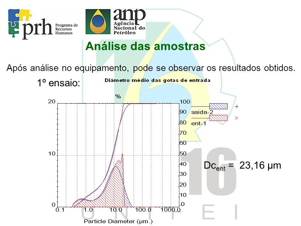 Análise das amostras Após análise no equipamento, pode se observar os resultados obtidos. 1º ensaio: Dc ent = 23,16 μm