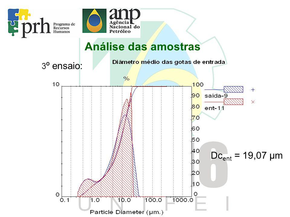 Análise das amostras 3 º ensaio: Dc ent = 19,07 μm