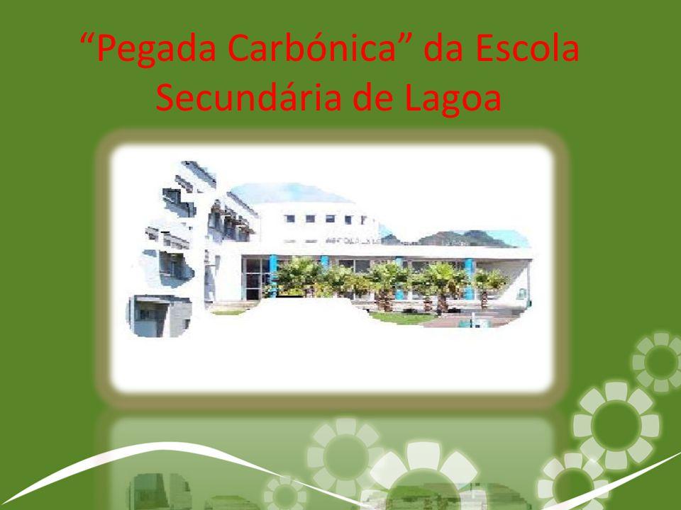 """Pegada Carbónica"" da Escola Secundária de Lagoa"