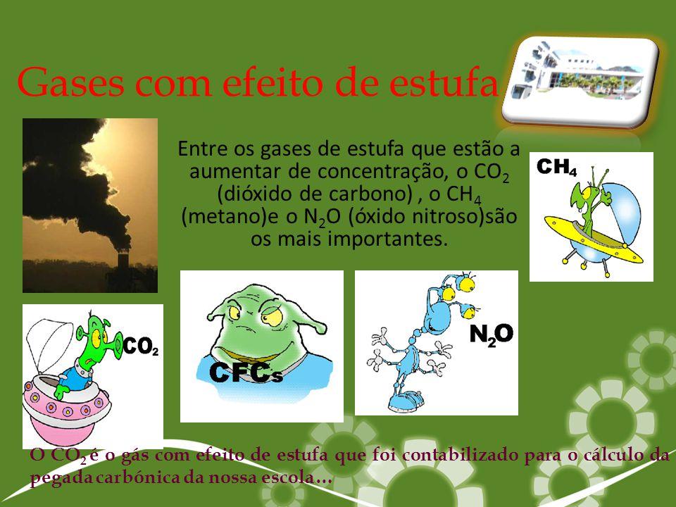 Gases com efeito de estufa Entre os gases de estufa que estão a aumentar de concentração, o CO 2 (dióxido de carbono), o CH 4 (metano)e o N 2 O (óxido