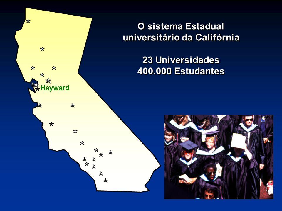 Hayward O sistema Estadual universitário da Califórnia 23 Universidades 400.000 Estudantes