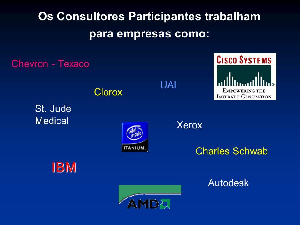 Os Consultores Participantes trabalham para empresas como: Chevron - Texaco St.
