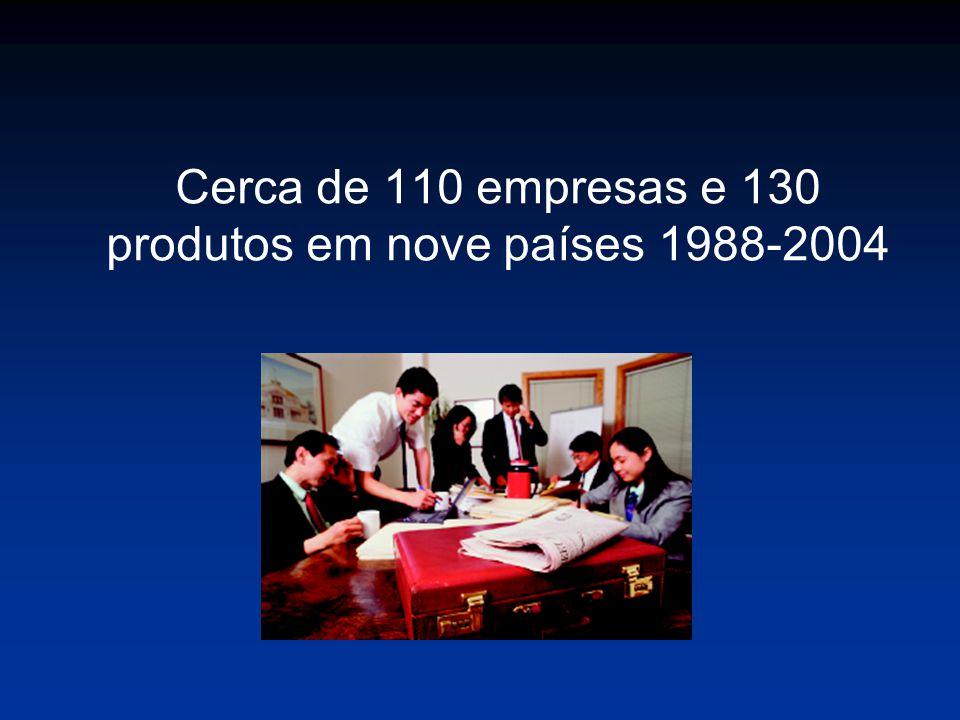 Cerca de 110 empresas e 130 produtos em nove países 1988-2004