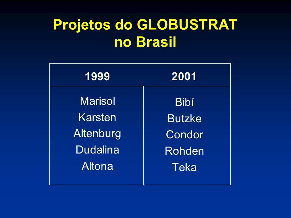 Projetos do GLOBUSTRAT no Brasil 1999 Marisol Karsten Altenburg Dudalina Altona 2001 Bibí Butzke Condor Rohden Teka