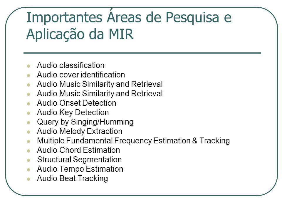 Importantes Áreas de Pesquisa e Aplicação da MIR  Audio classification  Audio cover identification  Audio Music Similarity and Retrieval  Audio On