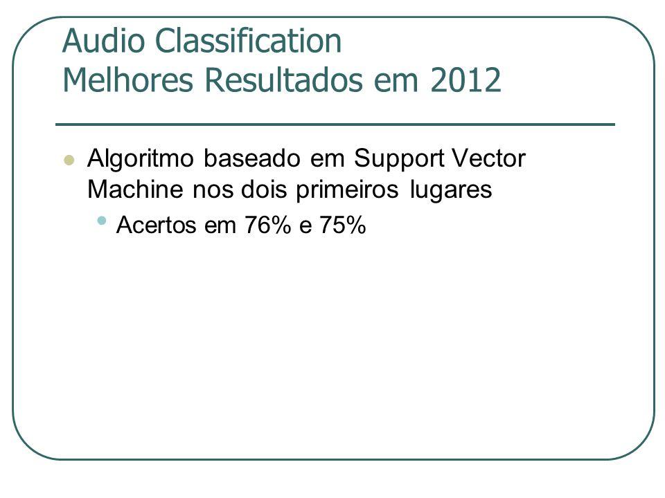 Audio Classification Melhores Resultados em 2012  Algoritmo baseado em Support Vector Machine nos dois primeiros lugares • Acertos em 76% e 75%