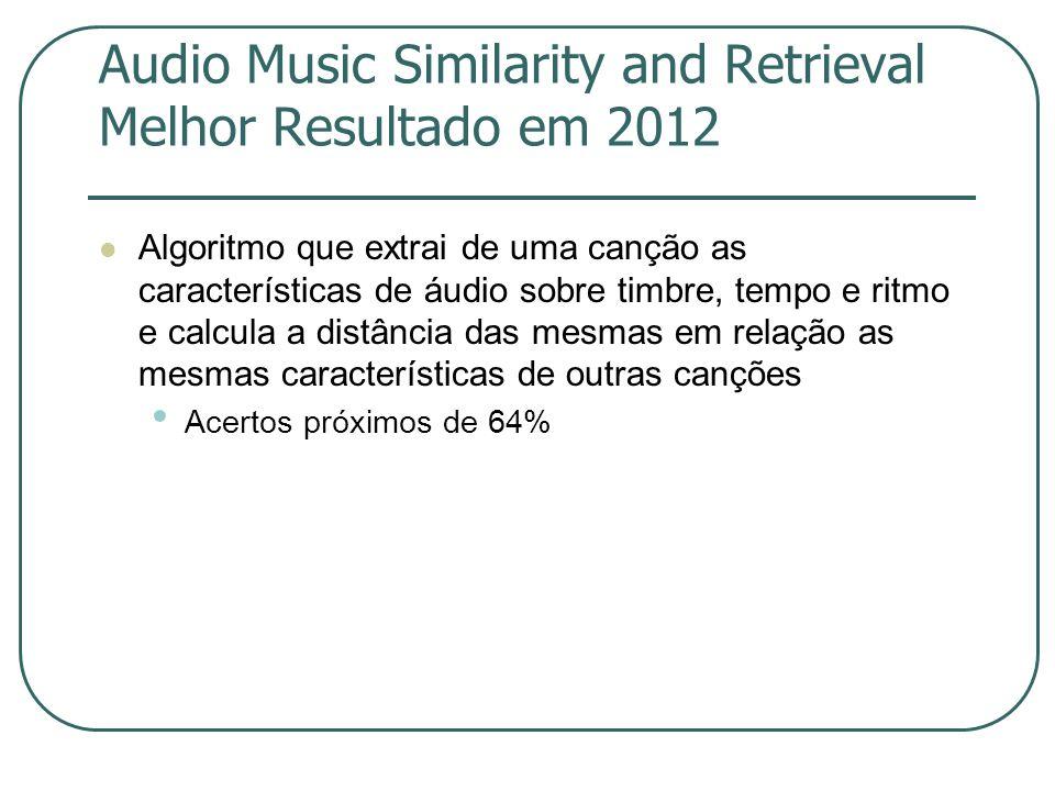 Audio Music Similarity and Retrieval Melhor Resultado em 2012  Algoritmo que extrai de uma canção as características de áudio sobre timbre, tempo e r