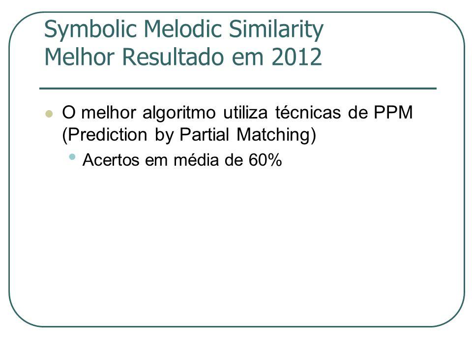 Symbolic Melodic Similarity Melhor Resultado em 2012  O melhor algoritmo utiliza técnicas de PPM (Prediction by Partial Matching) • Acertos em média de 60%
