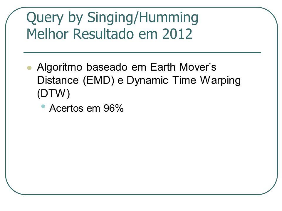 Query by Singing/Humming Melhor Resultado em 2012  Algoritmo baseado em Earth Mover's Distance (EMD) e Dynamic Time Warping (DTW) • Acertos em 96%
